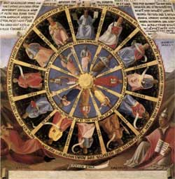 Mystic Wheel (The Vision of Ezekiel) - Fra Angelico